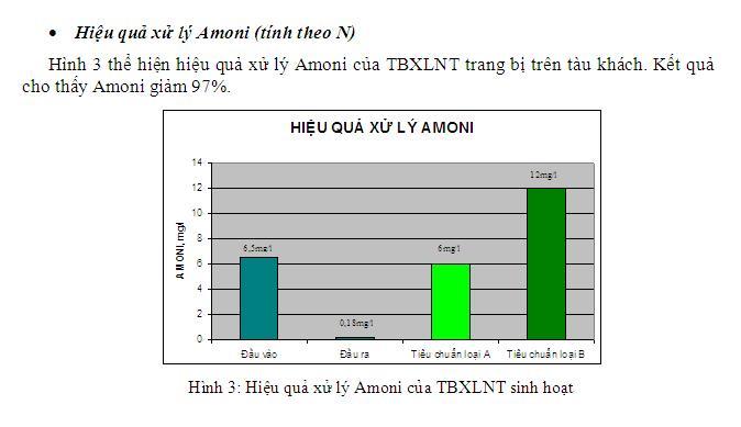 Hinh 3