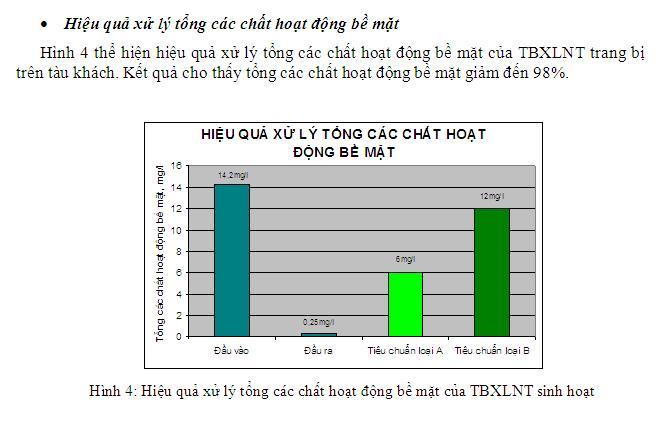 Hinh 4